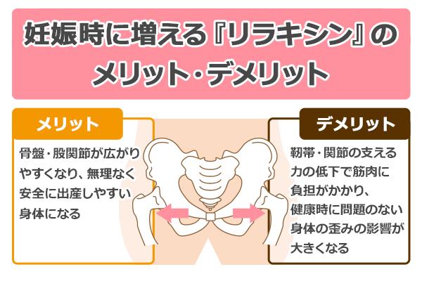 腰痛 妊娠 初期 妊娠初期に腰痛が!そして激痛!│妊娠中の腰の痛みは危険なサイン?!